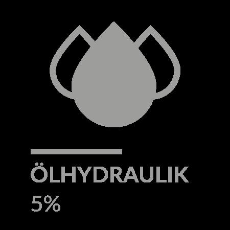olhydraulik