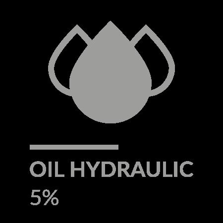 oil-hydraulic